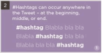 using-twitter-hashtags